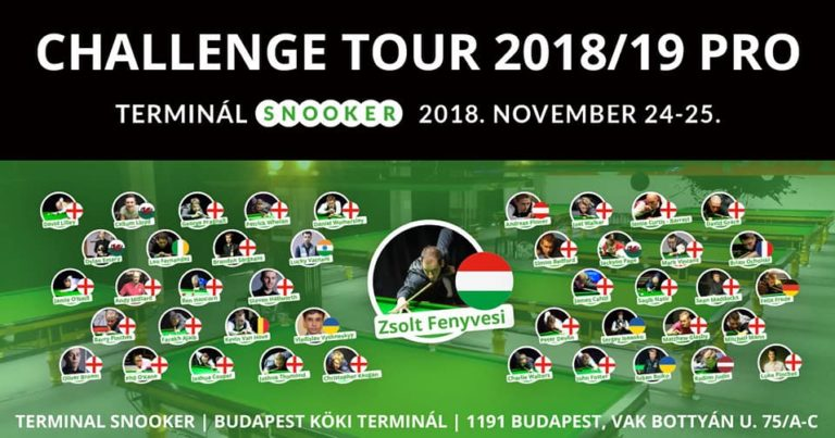 Челлендж-тур в Будапеште: семь англичан и бельгиец