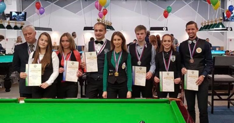 Егор Плишкин и Анастасия Нечаева — чемпионы России!