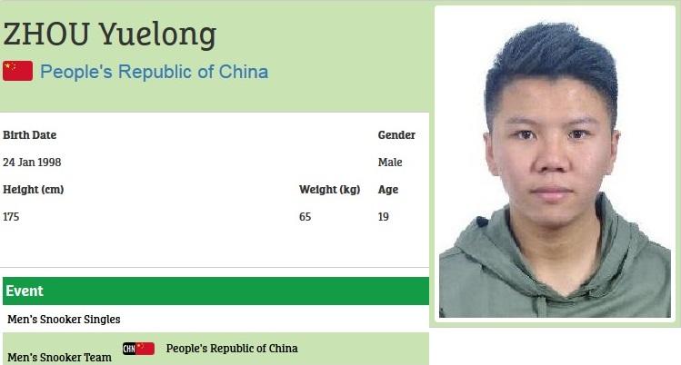 Бильярд на Азиатских играх: Янь Бинтао, Чжоу Юэлун и другие…