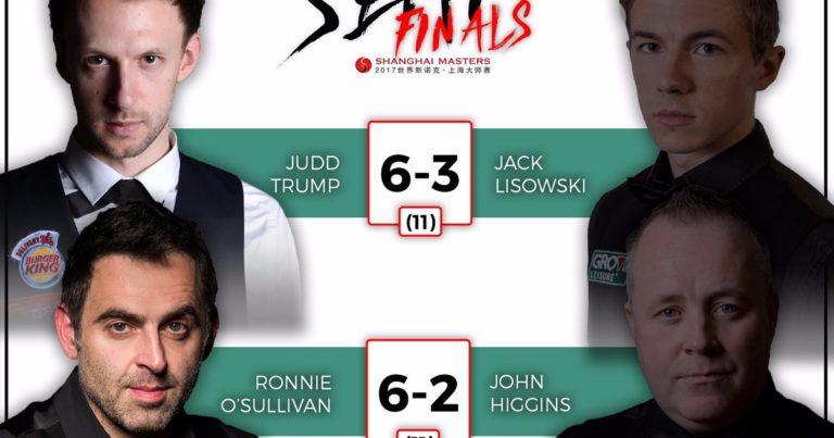 Финал Шанхая: Ронни и Джадд — завтра в 21-й раз