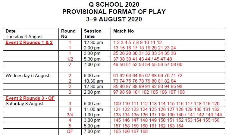 Q School 2020 – Event 2